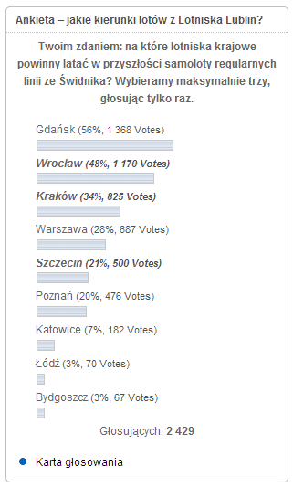 Ankieta Jakie kierunki lotów z Lotniska Lublin
