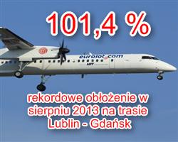 Lublin Gdans lotyzlublina.pl