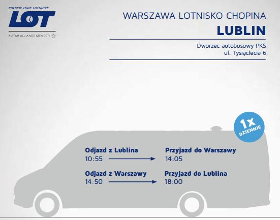 Lublin Warszawa Lotnisko Chopina Lublin